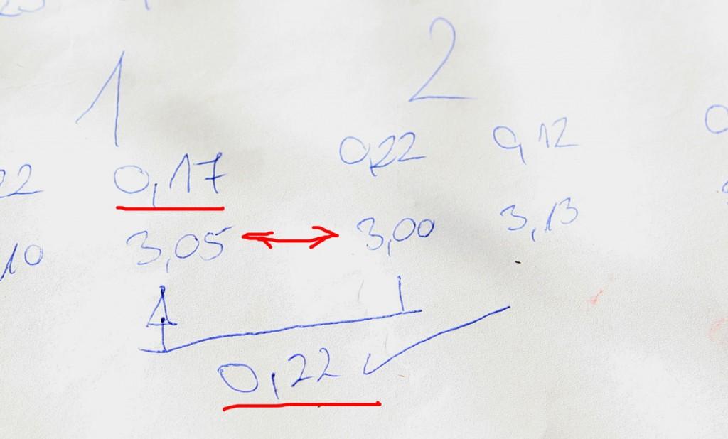 szelephézag_érték_gépkönyv